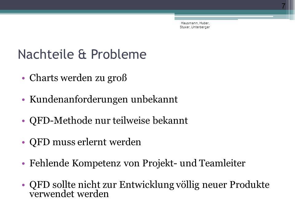 Konzeptauswahlanalyse Systematischer Vergleich Mehrspaltigen Tabelle 6 Bewertungsschritte Hausmann, Huber, Stuxer, Unterberger 18