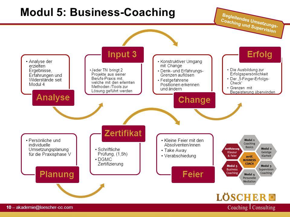 Modul 5: Business-Coaching Analyse der erzielten Ergebnisse, Erfahrungen und Widerstände seit Modul 4 Analyse Jeder TN bringt 2 Projekte aus seiner Be