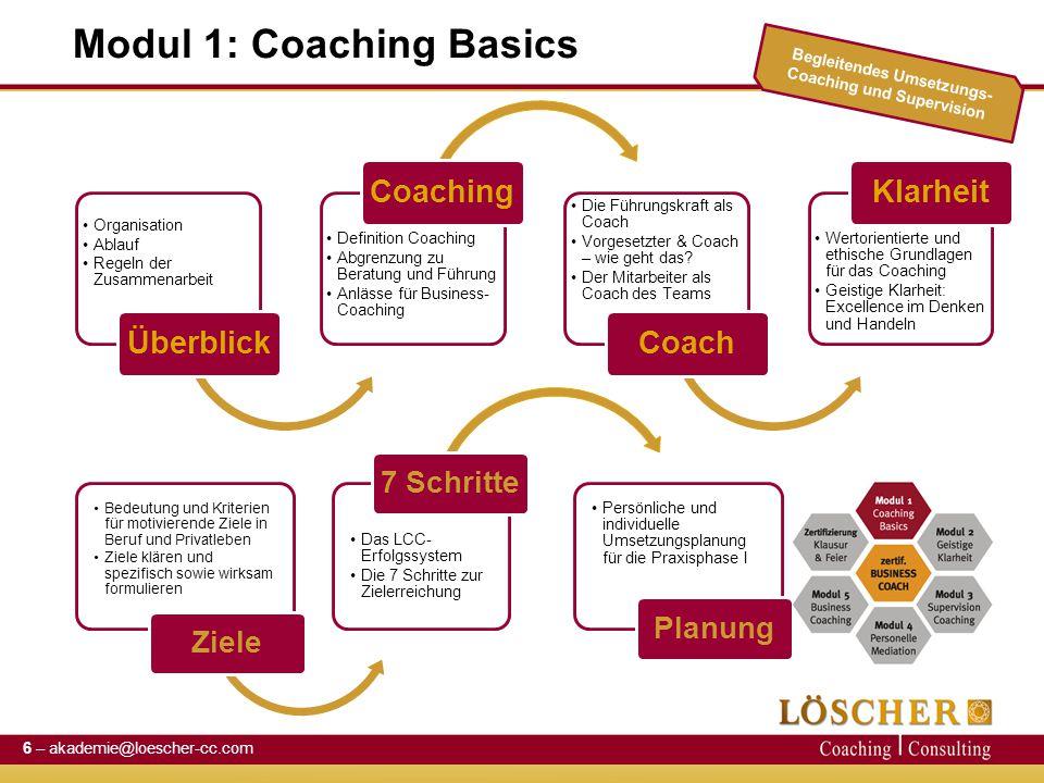 Modul 1: Coaching Basics Organisation Ablauf Regeln der Zusammenarbeit Überblick Definition Coaching Abgrenzung zu Beratung und Führung Anlässe für Business- Coaching Coaching Die Führungskraft als Coach Vorgesetzter & Coach – wie geht das.