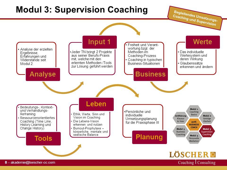 Modul 3: Supervision Coaching Analyse der erzielten Ergebnisse, Erfahrungen und Widerstände seit Modul 2 Analyse Jeder TN bringt 2 Projekte aus seiner