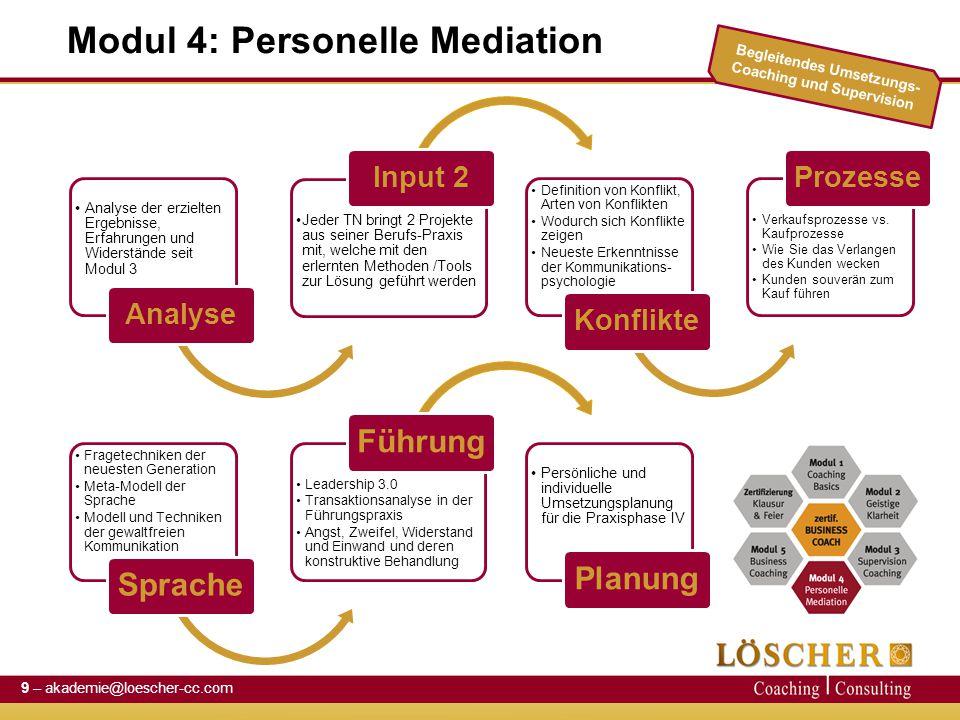 Modul 4: Personelle Mediation Analyse der erzielten Ergebnisse, Erfahrungen und Widerstände seit Modul 3 Analyse Jeder TN bringt 2 Projekte aus seiner