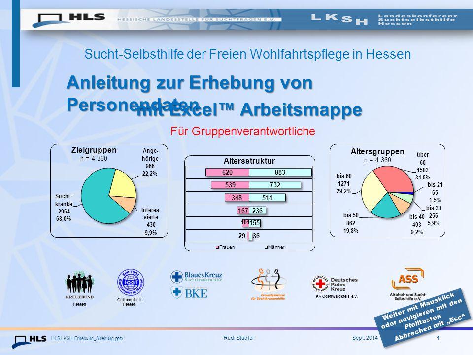 HLS LKSH-Erhebung_Anleitung.pptx Rudi Stadler Sept. 2014 1 Sucht-Selbsthilfe der Freien Wohlfahrtspflege in Hessen Anleitung zur Erhebung von Personen