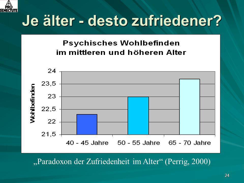 """24 Je älter - desto zufriedener? """"Paradoxon der Zufriedenheit im Alter"""" (Perrig, 2000)"""
