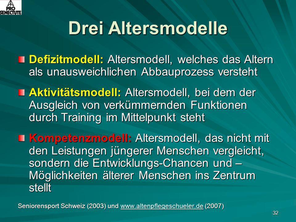 32 Drei Altersmodelle Defizitmodell: Altersmodell, welches das Altern als unausweichlichen Abbauprozess versteht Aktivitätsmodell: Altersmodell, bei d