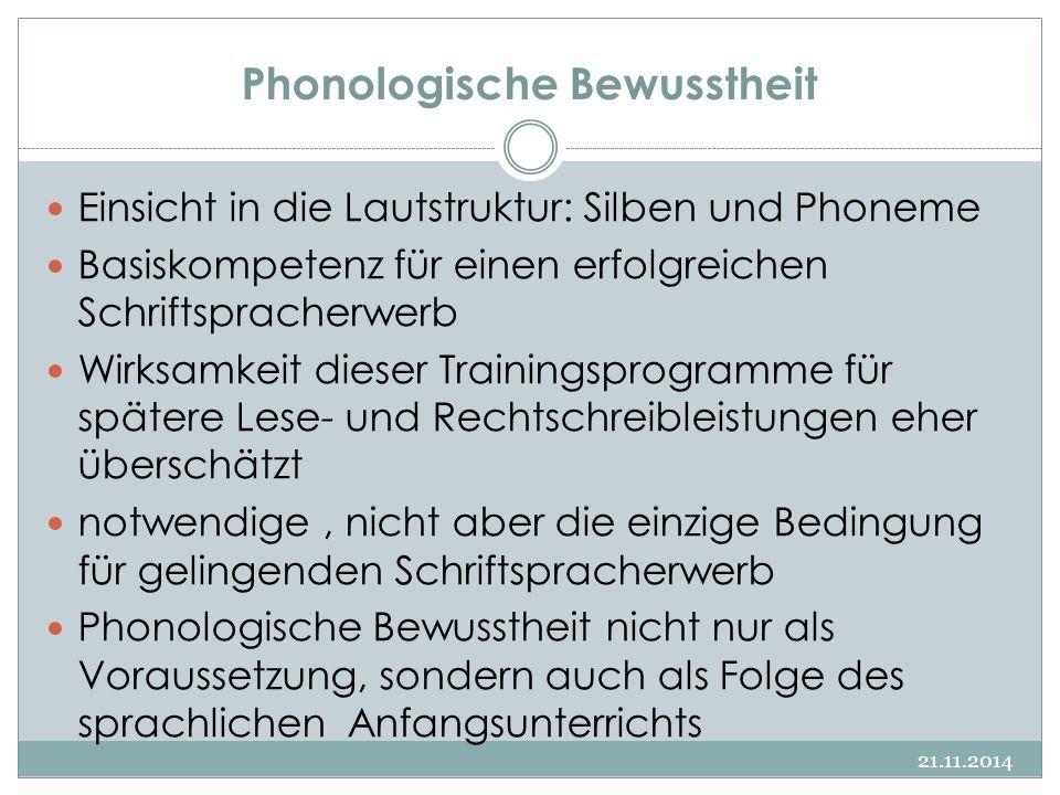 Phonologische Bewusstheit 21.11.2014 Einsicht in die Lautstruktur: Silben und Phoneme Basiskompetenz für einen erfolgreichen Schriftspracherwerb Wirks