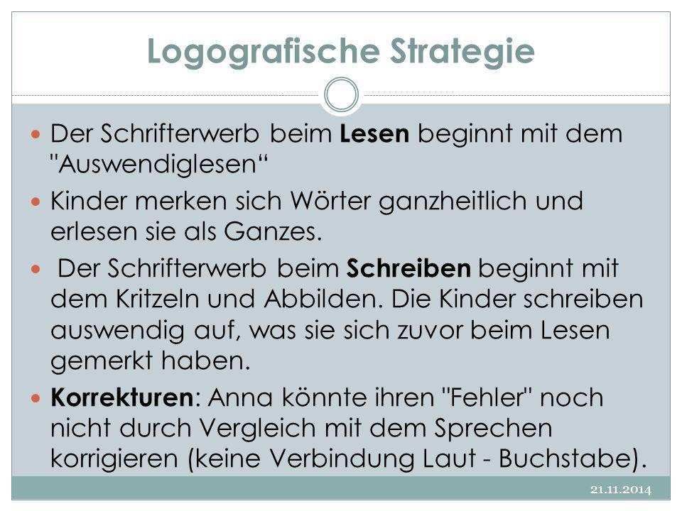 Logografische Strategie 21.11.2014 Der Schrifterwerb beim Lesen beginnt mit dem