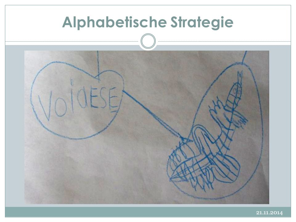 Alphabetische Strategie 21.11.2014