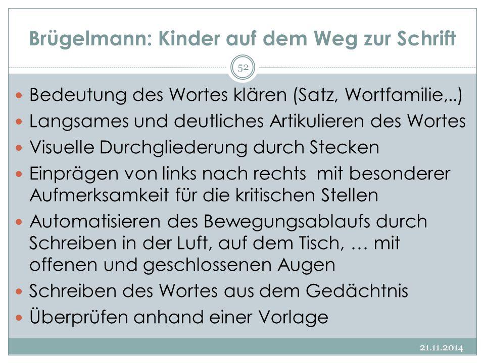 Brügelmann: Kinder auf dem Weg zur Schrift Bedeutung des Wortes klären (Satz, Wortfamilie,..) Langsames und deutliches Artikulieren des Wortes Visuell