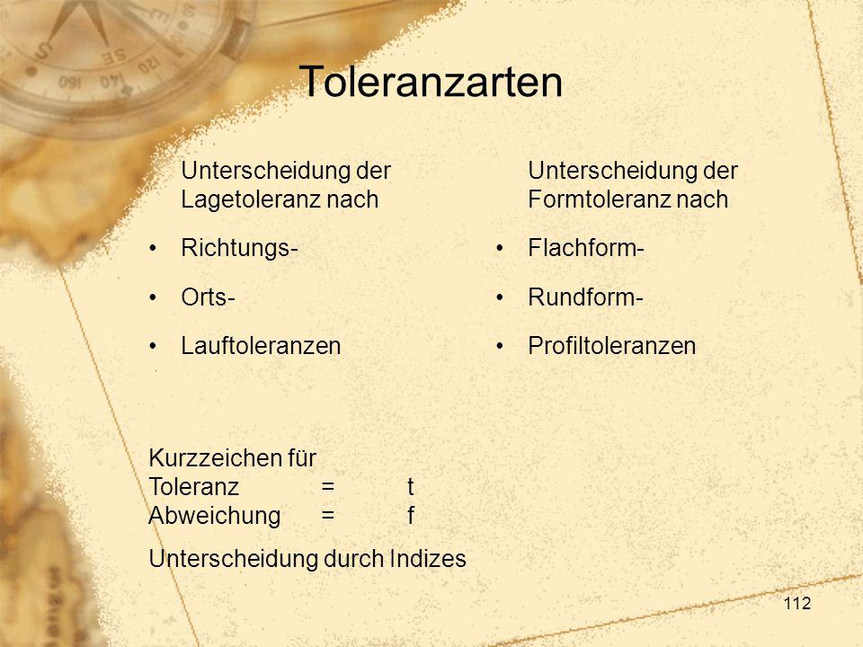 112 Toleranzarten Unterscheidung der Lagetoleranz nach Richtungs- Orts- Lauftoleranzen Unterscheidung der Formtoleranz nach Flachform- Rundform- Profi