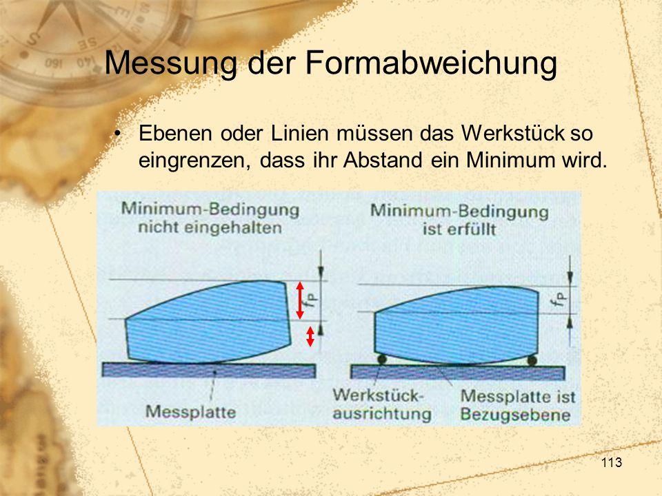 113 Messung der Formabweichung Ebenen oder Linien müssen das Werkstück so eingrenzen, dass ihr Abstand ein Minimum wird.