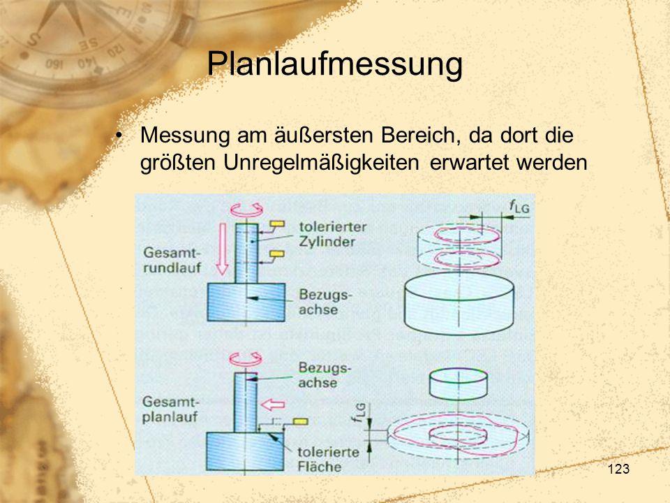 123 Planlaufmessung Messung am äußersten Bereich, da dort die größten Unregelmäßigkeiten erwartet werden