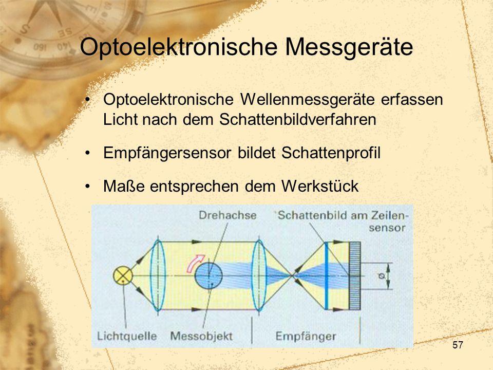 57 Optoelektronische Messgeräte Optoelektronische Wellenmessgeräte erfassen Licht nach dem Schattenbildverfahren Empfängersensor bildet Schattenprofil