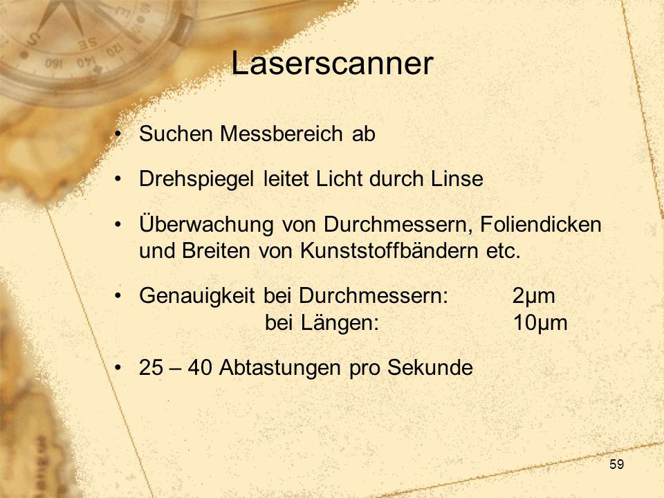59 Laserscanner Suchen Messbereich ab Drehspiegel leitet Licht durch Linse Überwachung von Durchmessern, Foliendicken und Breiten von Kunststoffbänder