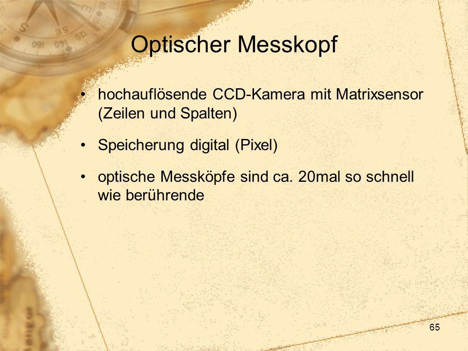 65 Optischer Messkopf hochauflösende CCD-Kamera mit Matrixsensor (Zeilen und Spalten) Speicherung digital (Pixel) optische Messköpfe sind ca. 20mal so