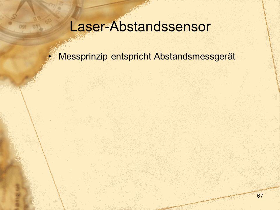 67 Laser-Abstandssensor Messprinzip entspricht Abstandsmessgerät