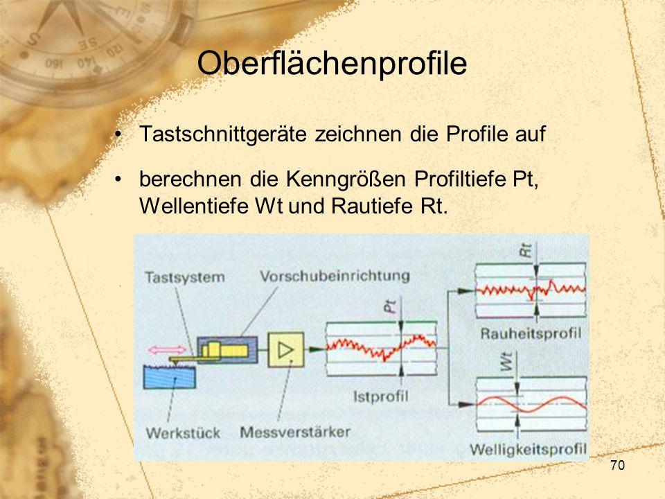 70 Oberflächenprofile Tastschnittgeräte zeichnen die Profile auf berechnen die Kenngrößen Profiltiefe Pt, Wellentiefe Wt und Rautiefe Rt.