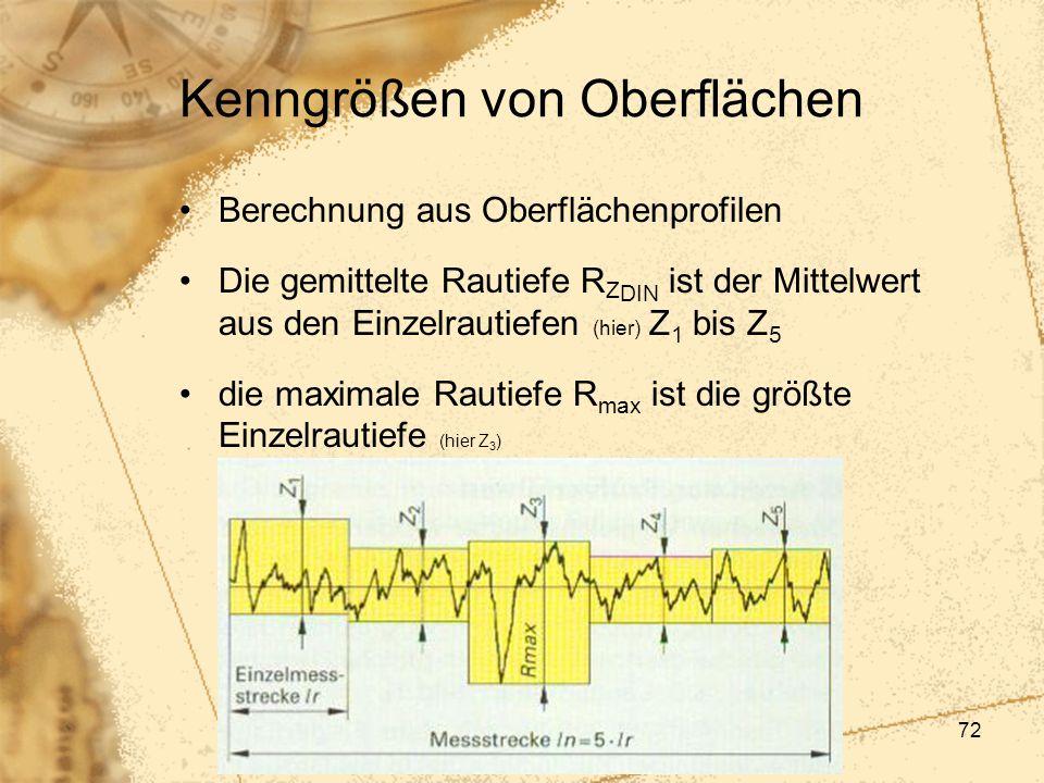 72 Kenngrößen von Oberflächen Berechnung aus Oberflächenprofilen Die gemittelte Rautiefe R Z DIN ist der Mittelwert aus den Einzelrautiefen (hier) Z 1
