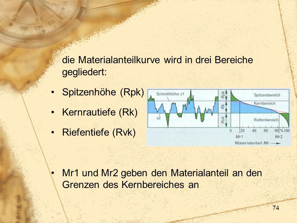 74 die Materialanteilkurve wird in drei Bereiche gegliedert: Spitzenhöhe (Rpk) Kernrautiefe (Rk) Riefentiefe (Rvk) Mr1 und Mr2 geben den Materialantei