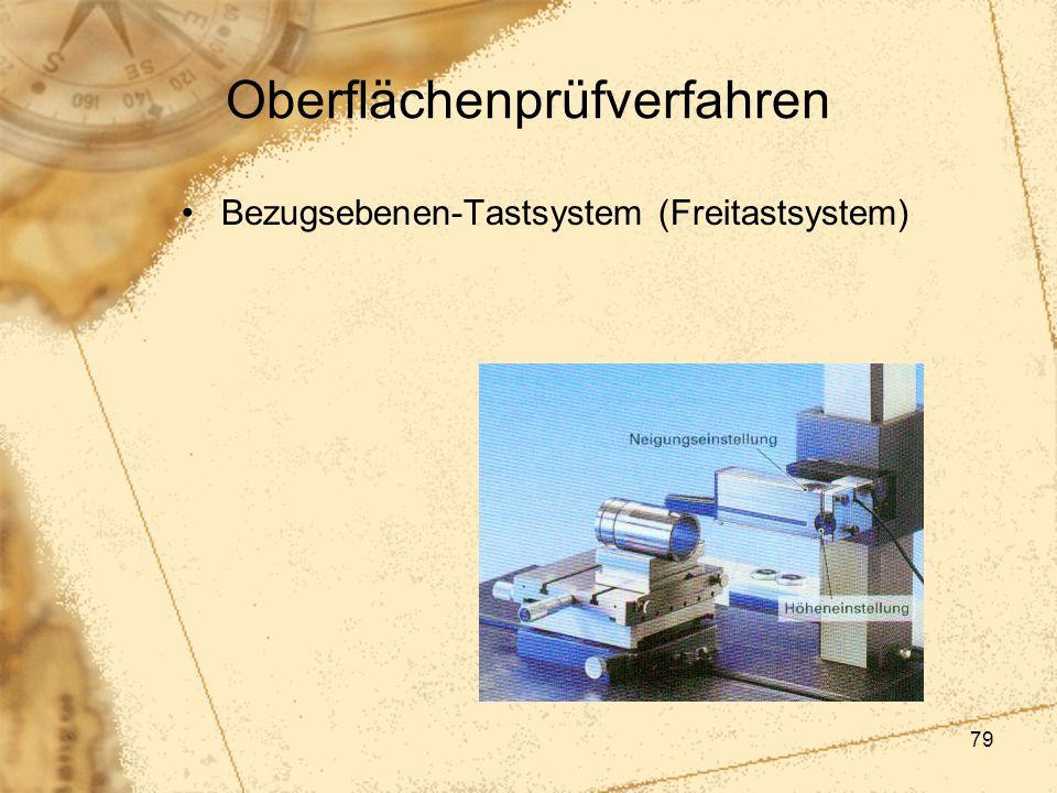 79 Oberflächenprüfverfahren Bezugsebenen-Tastsystem (Freitastsystem)