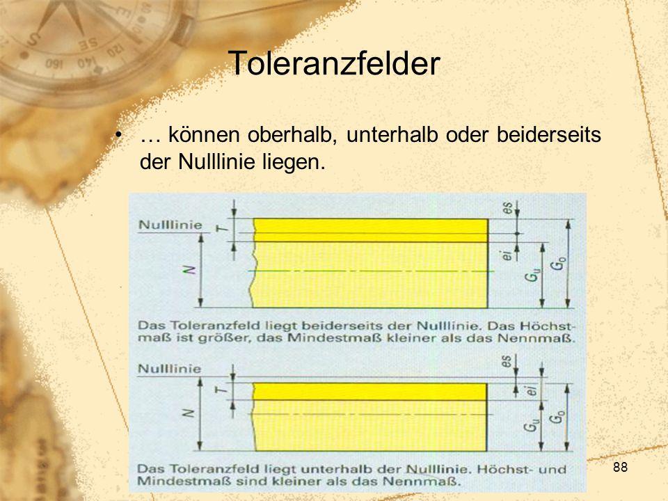 88 Toleranzfelder … können oberhalb, unterhalb oder beiderseits der Nulllinie liegen.
