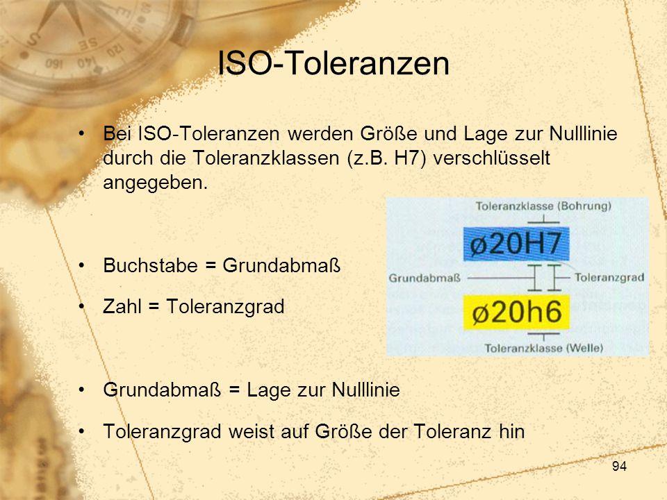 94 ISO-Toleranzen Bei ISO-Toleranzen werden Größe und Lage zur Nulllinie durch die Toleranzklassen (z.B. H7) verschlüsselt angegeben. Buchstabe = Grun