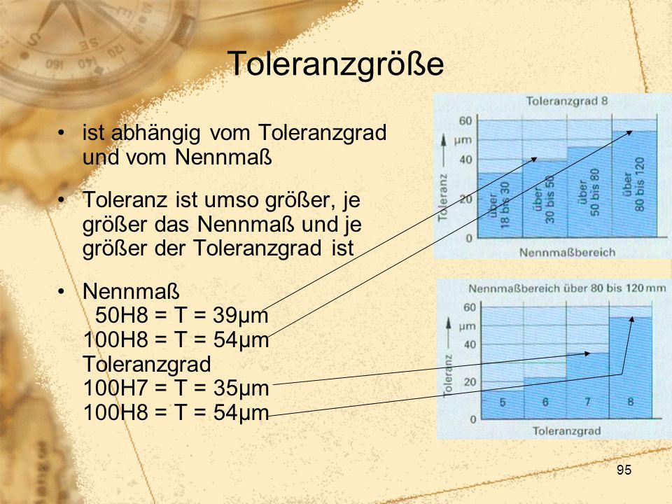 95 Toleranzgröße ist abhängig vom Toleranzgrad und vom Nennmaß Toleranz ist umso größer, je größer das Nennmaß und je größer der Toleranzgrad ist Nenn