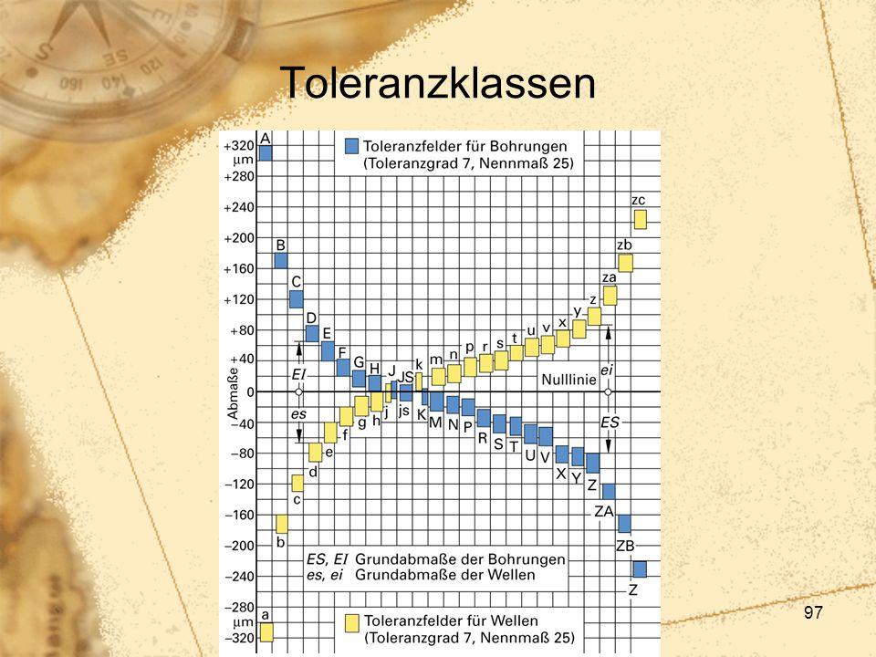 97 Toleranzklassen