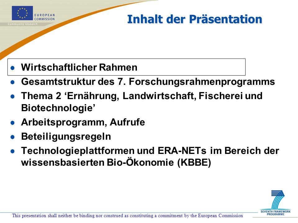 """This presentation shall neither be binding nor construed as constituting a commitment by the European Commission Aktivität 1: Bereich 2.1.4 Soziökonomische Forschung und Politikunterstützung (1) Aufruf 1 : FP7-KBBE-2007-1 l Entwicklung der wissensbasierten Bio-Ökonomie (KBBE) – CSA (supporting) l Effizienter Technologietransfer in der KBBE - CSA (supporting) l Der Bauernhof der Zukunft - SCP l GMO-Koexistenz und praktische Konsequenzen- SCP l Erweiterungs-Netzwerk – Agro-ökonomische Politik-Analyse der Beitritts-, Kandidaten- und Westbalkan-Staaten– CSA (supporting) l Vergleichende Analyse der Marktfaktoren in der Landwirtschaft der MS- SCP l Kosten verschiedener Standardisierungs- und Zertifizierungssysteme in der organischen Landwirtschaft - SCP l Motor und Grenzen eines verstärkten Handels von landwirtschaftlichen und Nahrungsprodukten- SCP l Handel- und Landwirtschaftspolitik – Indien- SCP l Eindämmung des Sharka-Virus im Hinblick auf die EU- Erweiterung- SCP l Assessing the impact of Rural Development polices (Umsetzung von """"Leader ) - SCP Nachhaltiger Umgang mit biologischen Ressourcen (Land, Forst, aquatischer Bereich) Status: WP Draft from 29 Nov."""