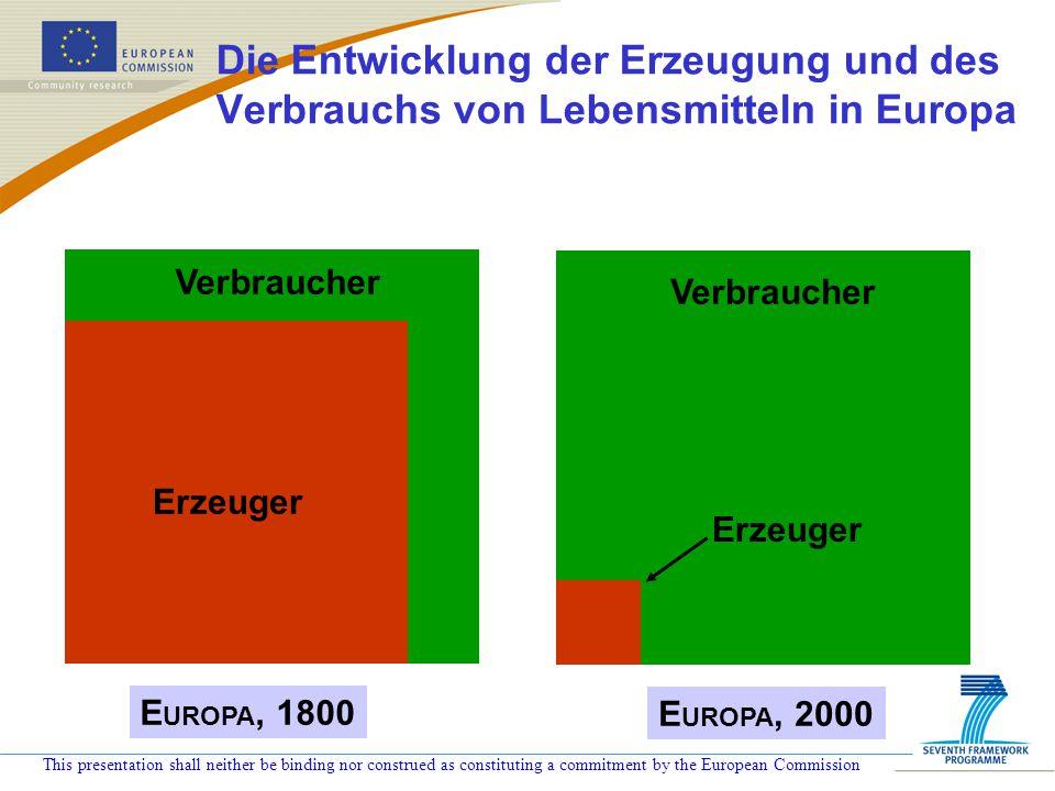 This presentation shall neither be binding nor construed as constituting a commitment by the European Commission European Biofuels TP ETP Pflanzenbiotechnologie Weltweite Tiergesundheit wissensbasierte Bio-Ökonomie Nutztierzüchtung Industrielle Biotechnologie www.epsoweb.org www.forestplatform.org www.suschem.org http://etp.ciaa.be www.fabretp.org www.ifah.be/Europe/EU Platform/Platform.htm Gesunde Lebensmittel Bio-Treibstoffe Forstsektor