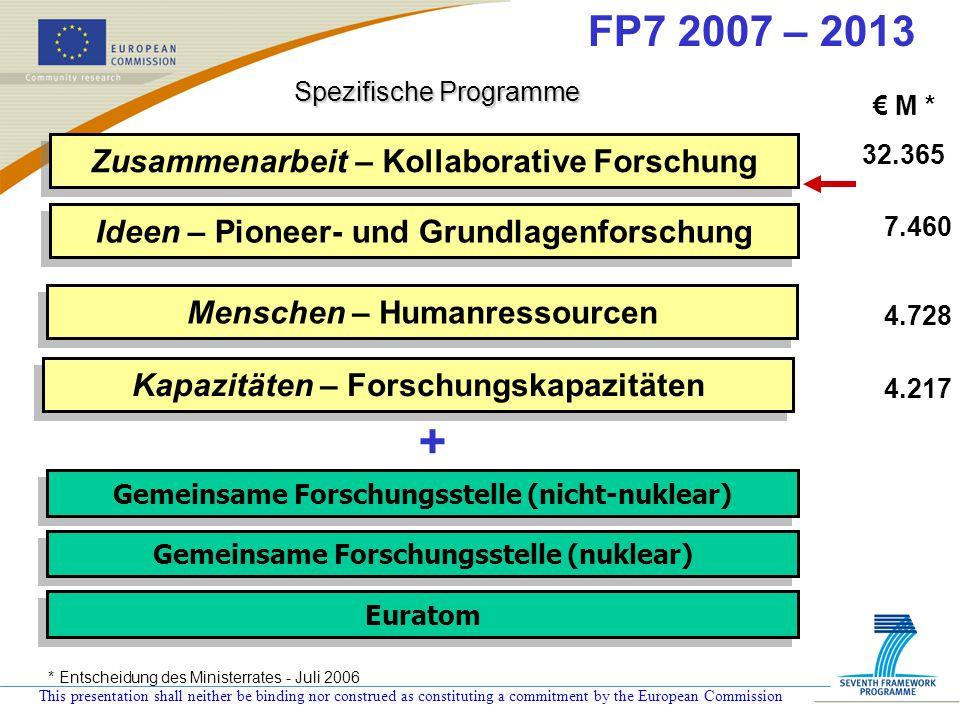 This presentation shall neither be binding nor construed as constituting a commitment by the European Commission Aufrufe zur Einreichung von Projektvorschlägen Arbeitsprogramm 2007 Aufruf KBBE-2007-1 Veröffentlichung: 22.