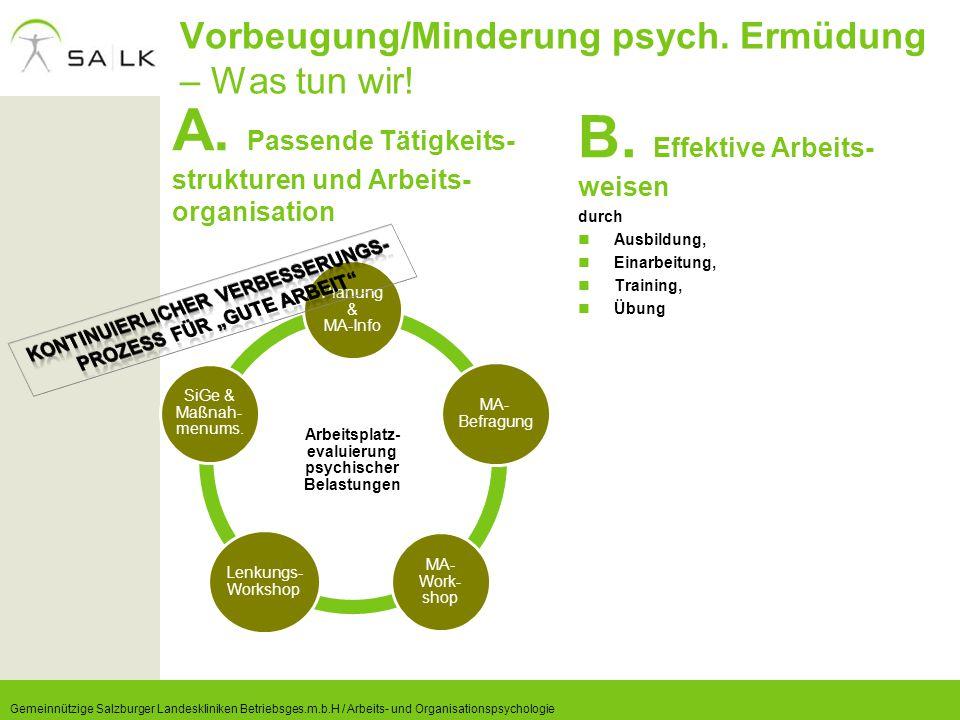 Vorbeugung/Minderung psych. Ermüdung – Was tun wir! A. Passende Tätigkeits- strukturen und Arbeits- organisation B. Effektive Arbeits- weisen durch Au