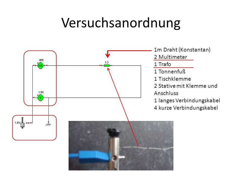 Versuchsanordnung 1m Draht (Konstantan) 2 Multimeter 1 Trafo 1 Tonnenfuß 1 Tischklemme 2 Stative mit Klemme und Anschluss 1 langes Verbindungskabel 4 kurze Verbindungskabel