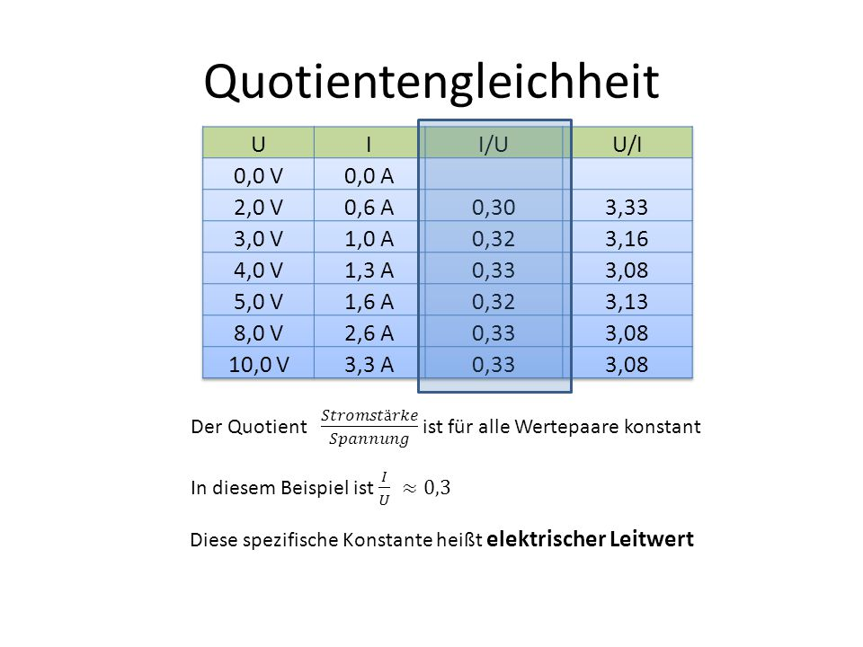 Quotientengleichheit Diese spezifische Konstante heißt elektrischer Widerstand