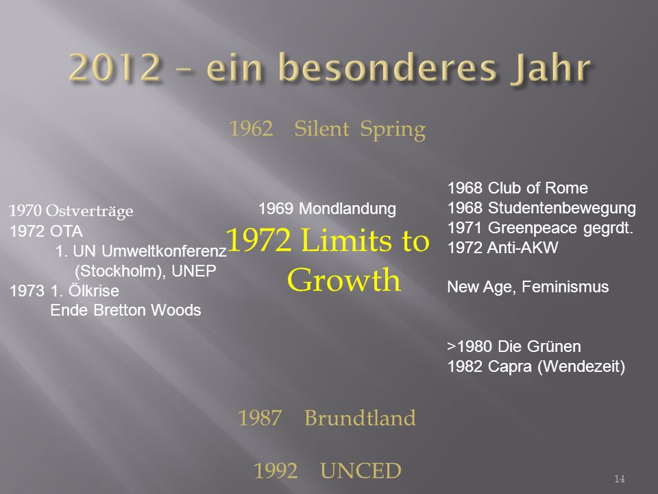 1962Silent Spring 1972 Limits to Growth 1987Brundtland 1992UNCED 1970 Ostverträge 1972 OTA 1. UN Umweltkonferenz (Stockholm), UNEP 1973 1. Ölkrise End