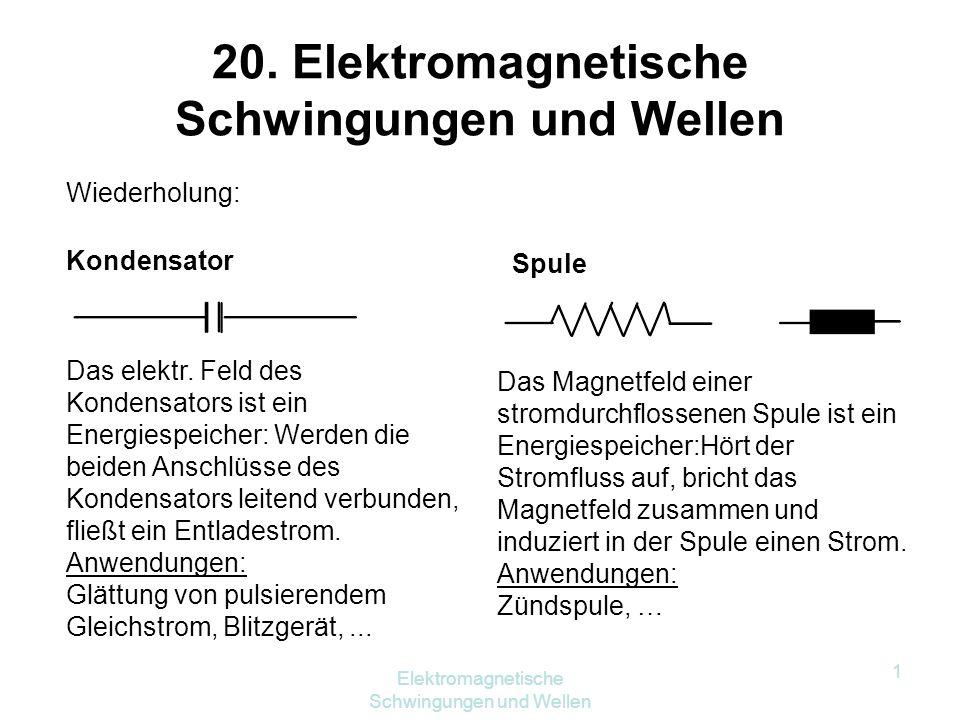 Elektromagnetische Schwingungen und Wellen 11 II Feldverteilung in der Umgebung der /2-Antenne Spannung und Strom in der /2-Antenne U UU