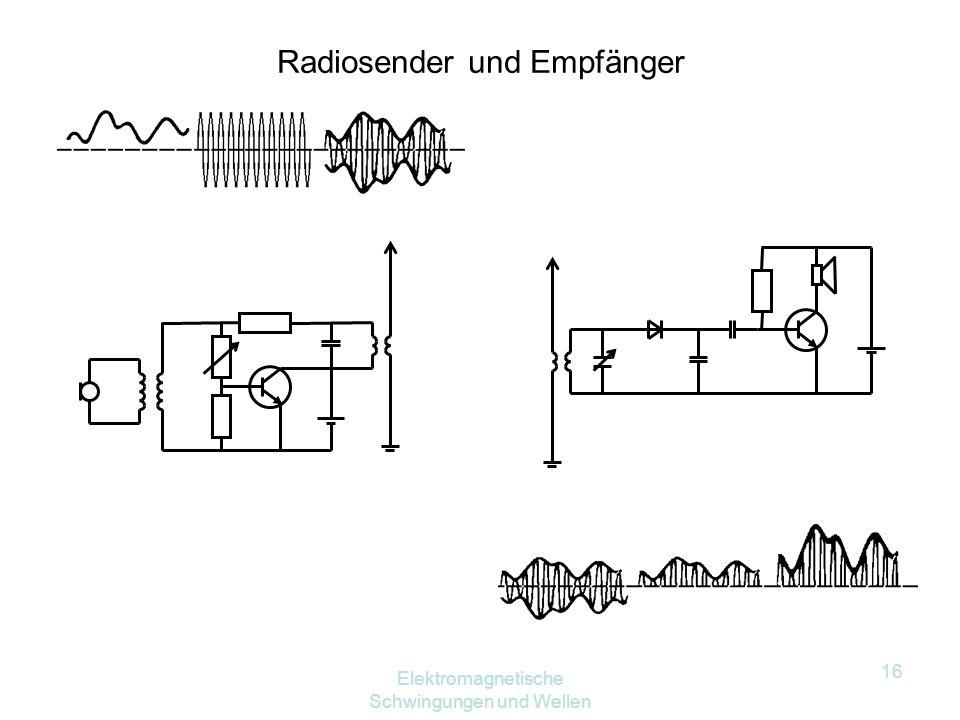 Elektromagnetische Schwingungen und Wellen 15 Modulierter HF-Strom HF-Strom Modulierter pusierender Gleichstrom Tonfrequenz verstärkt Empfänger