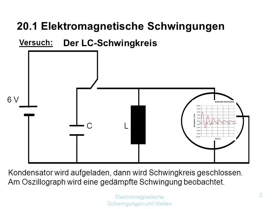 Elektromagnetische Schwingungen und Wellen 2 20.1 Elektromagnetische Schwingungen Versuch: 6 V Kondensator wird aufgeladen, dann wird Schwingkreis geschlossen.