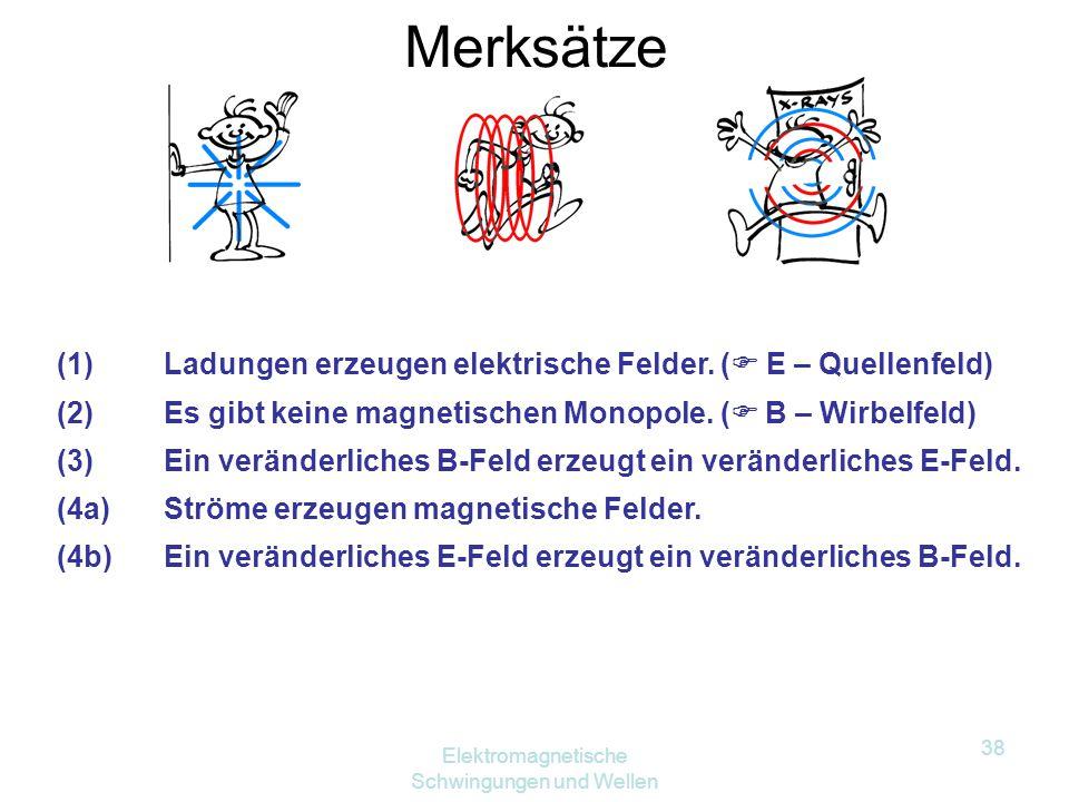Elektromagnetische Schwingungen und Wellen 37   E. QF  B  E  )Bv(. QF     Q v  F  Kraftgesetze F 
