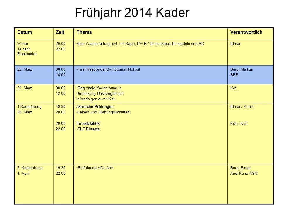 Frühjahr 2014 Kader DatumZeitThemaVerantwortlich Winter Je nach Eissituation 20.00 22.00 Eis- Wasserrettung evt.