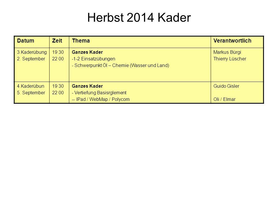 Herbst 2014 Kader DatumZeitThemaVerantwortlich 3.Kaderübung 2.