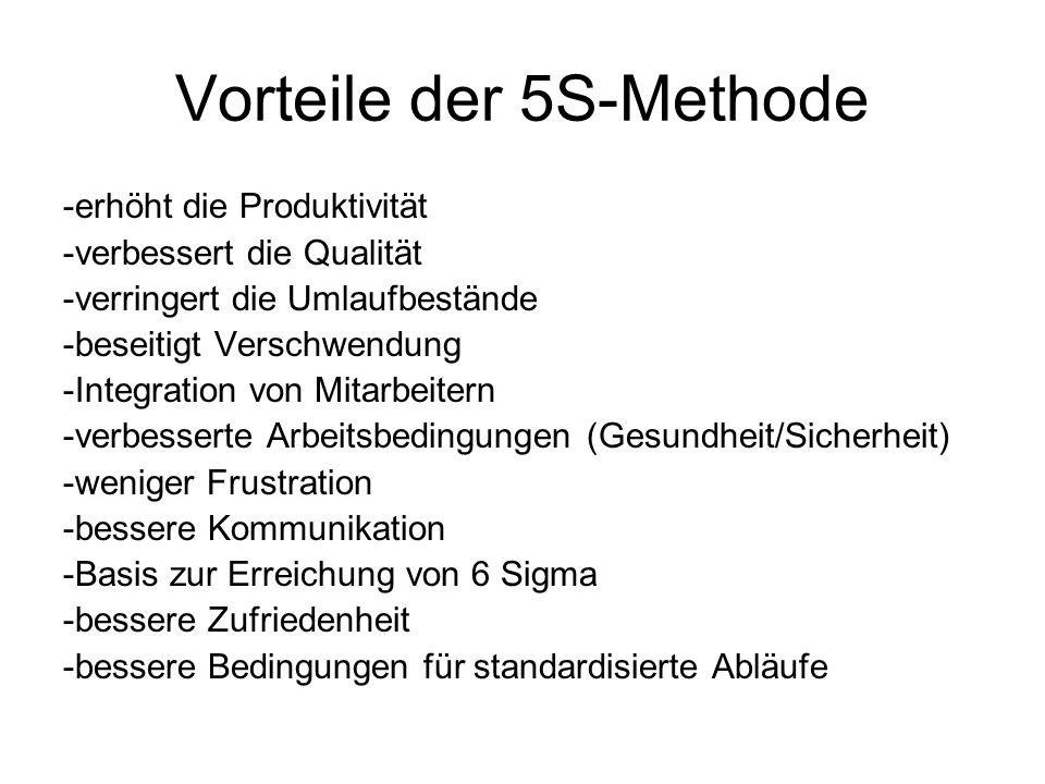 Vorteile der 5S-Methode -erhöht die Produktivität -verbessert die Qualität -verringert die Umlaufbestände -beseitigt Verschwendung -Integration von Mi
