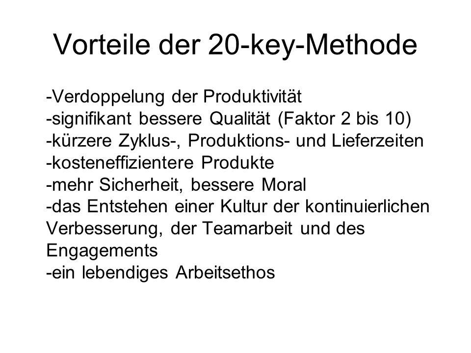 Vorteile der 20-key-Methode -Verdoppelung der Produktivität -signifikant bessere Qualität (Faktor 2 bis 10) -kürzere Zyklus-, Produktions- und Lieferz