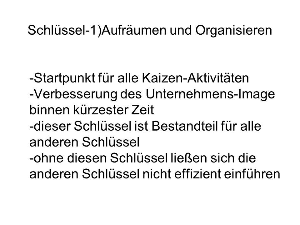 Schlüssel-1)Aufräumen und Organisieren -Startpunkt für alle Kaizen-Aktivitäten -Verbesserung des Unternehmens-Image binnen kürzester Zeit -dieser Schl