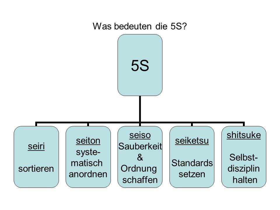 Was bedeuten die 5S? 5S seiri sortieren seiton syste- matisch anordnen seiso Sauberkeit & Ordnung schaffen seiketsu Standards setzen shitsuke Selbst-