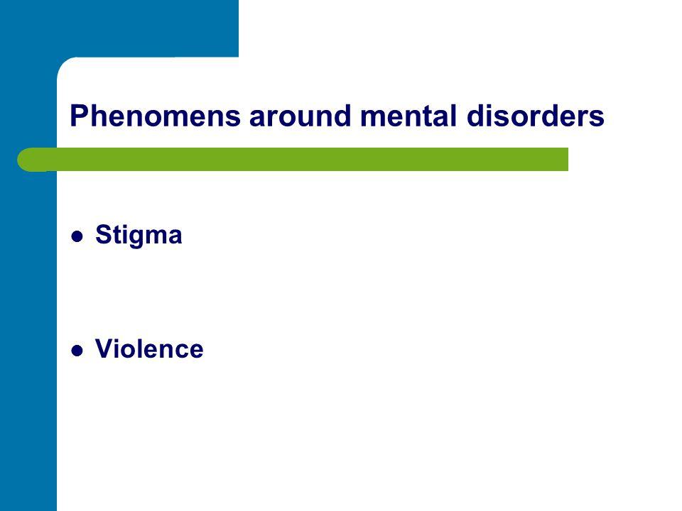 Phenomens around mental disorders Stigma Violence