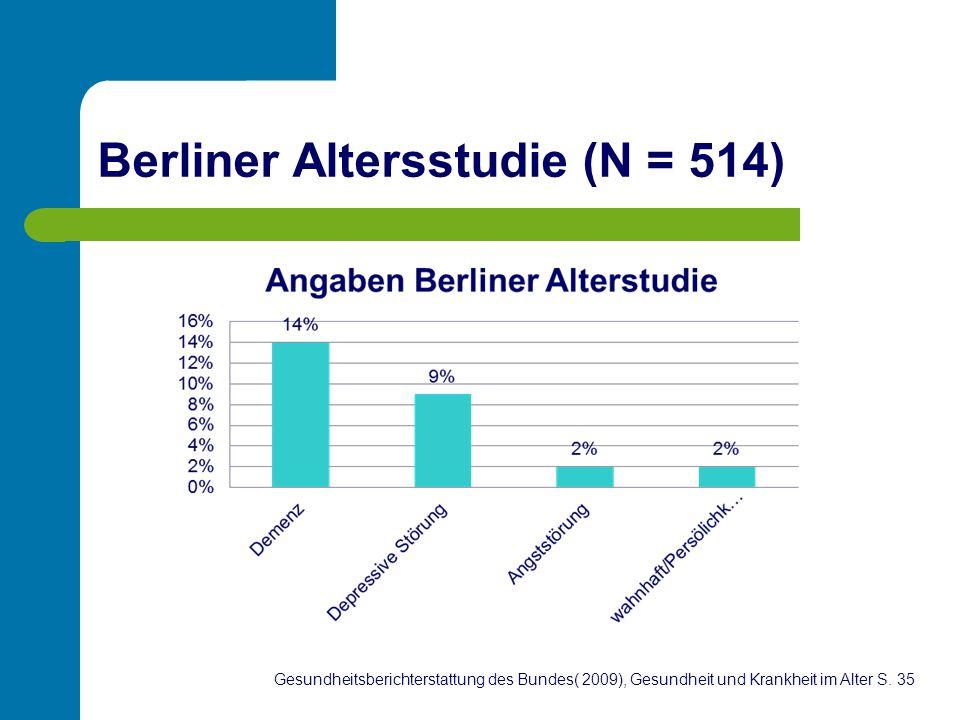 Berliner Altersstudie (N = 514) Gesundheitsberichterstattung des Bundes( 2009), Gesundheit und Krankheit im Alter S. 35