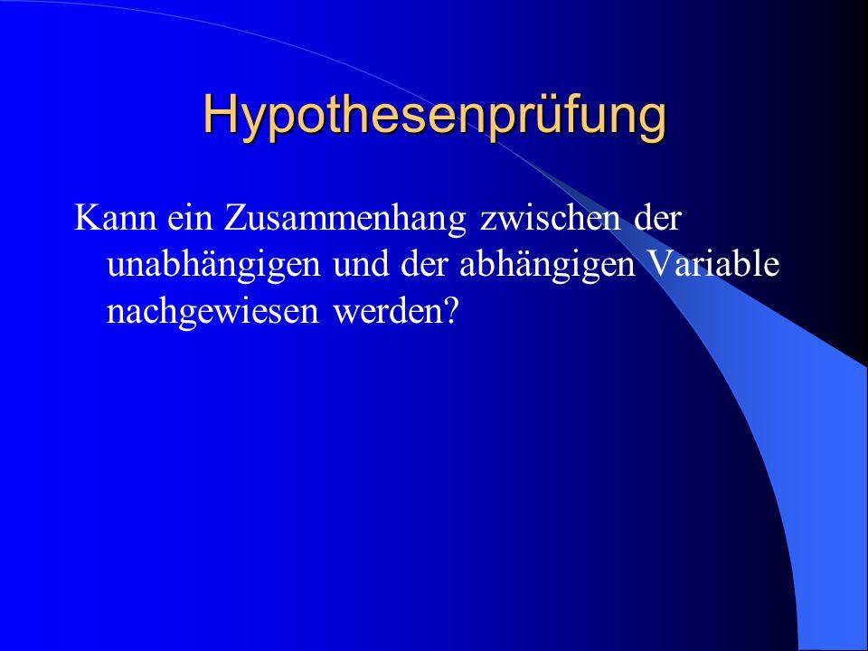 Hypothesenprüfung Kann ein Zusammenhang zwischen der unabhängigen und der abhängigen Variable nachgewiesen werden