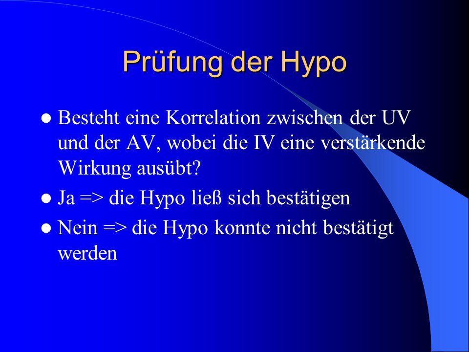 Prüfung der Hypo Besteht eine Korrelation zwischen der UV und der AV, wobei die IV eine verstärkende Wirkung ausübt.
