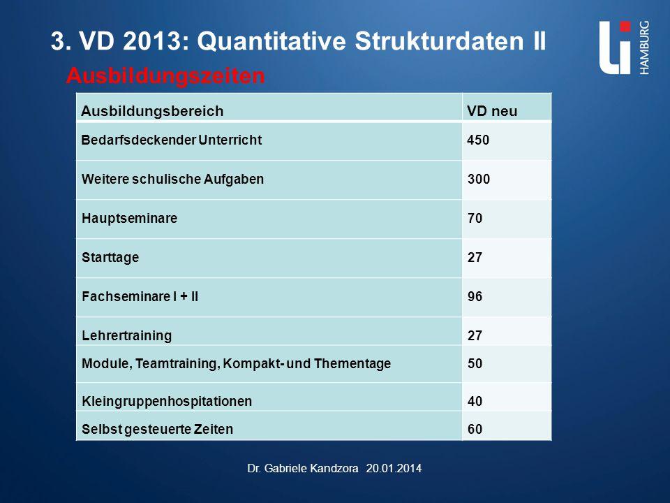 3. VD 2013: Quantitative Strukturdaten II Ausbildungszeiten Dr. Gabriele Kandzora 20.01.2014 AusbildungsbereichVD neu Bedarfsdeckender Unterricht450 W