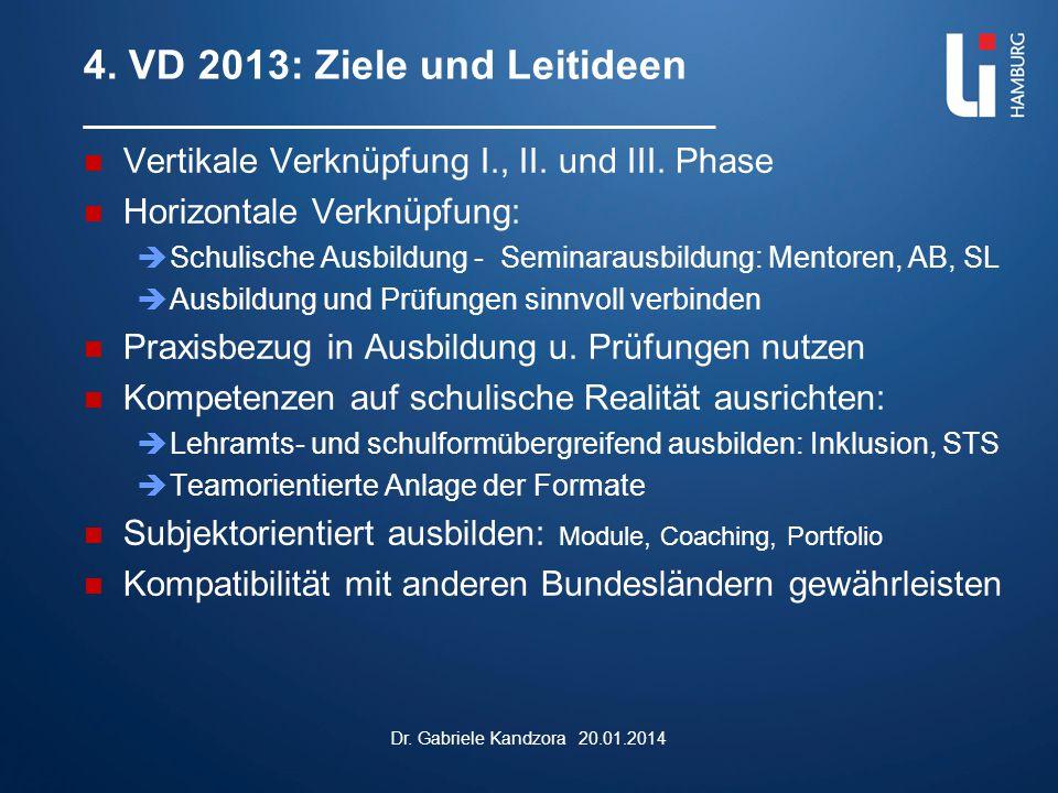 4. VD 2013: Ziele und Leitideen ________________________________ Vertikale Verknüpfung I., II. und III. Phase Horizontale Verknüpfung:  Schulische Au